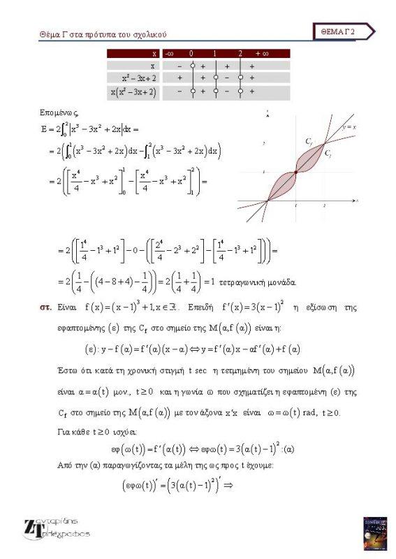 https://zanthl.gr/wp-content/uploads/2018/09/Γ2_Page_5-567x800.jpg